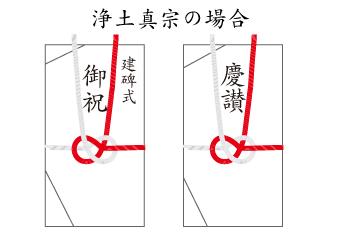 開眼式の御布施に使用する熨斗袋