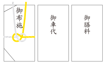 納骨式の御布施に使用する熨斗袋